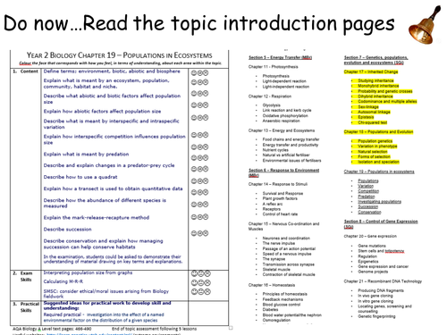 AQANew Spec A-Level Year 2 Chapter 3.7.4 Populations in Ecosystem. FULL CHAPTER 6 Lessons