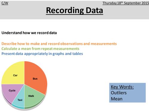 KS2 - Recording Scientific Data PowerPoint