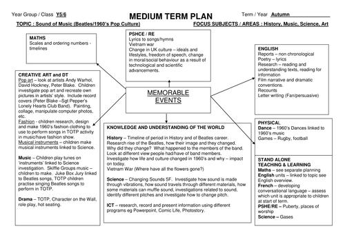 Medium Term Planning Ideas