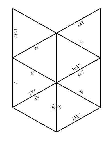 7 Times Tables puzzle