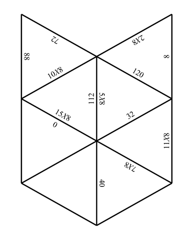 8X Table puzzle