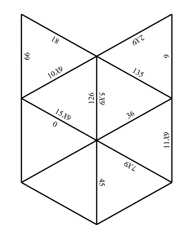 9X Tables Puzzle