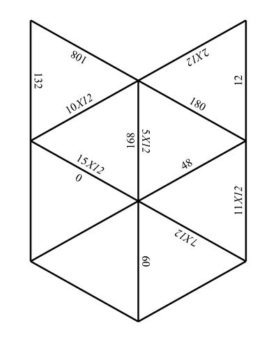 12x Tables Puzzle