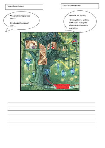 Prespositional and extended noun phrase task to describe a setting New KPIs KS1 writing