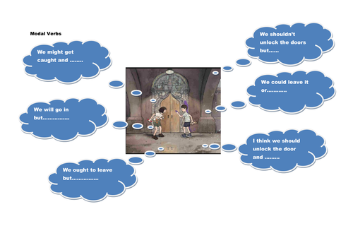 Modal verb examples with picture as stimulus to teach modal verbs in context
