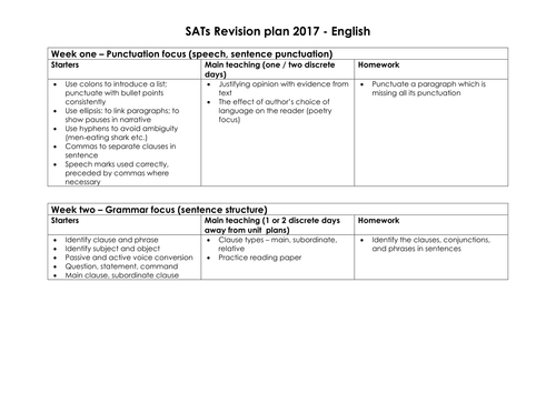 2017 sats revision plan english by lindsayjon teaching resources tes. Black Bedroom Furniture Sets. Home Design Ideas