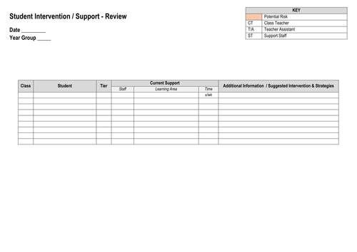 Student Intervention Support Overview Template