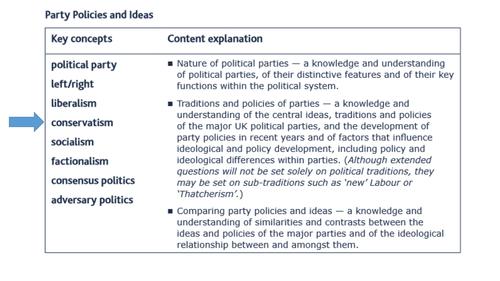 Elementary school australia politics resources
