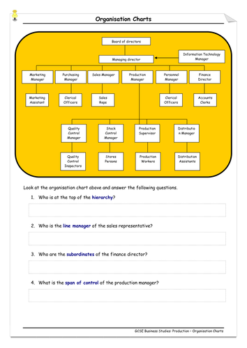 GCSE - Unit 1 - Organisational Structures (flat and tall) Outstanding Lesson