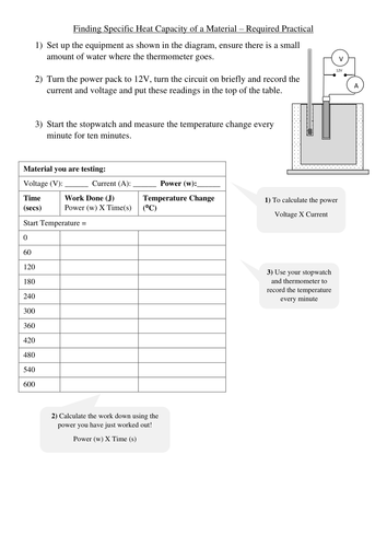 Specific heat capacity guided required practical (AQA)