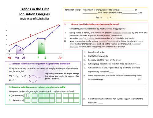 Trends in Ionisation Energy Worksheet
