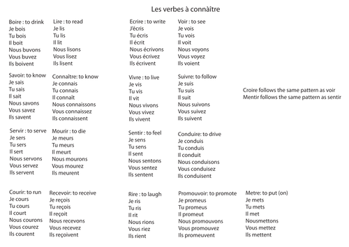 French present tense verbs poster
