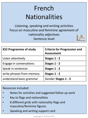KS2 French Adjective agreement activities - Nationalities by ...