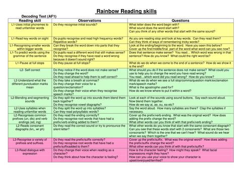 Rainbow Reading Skills