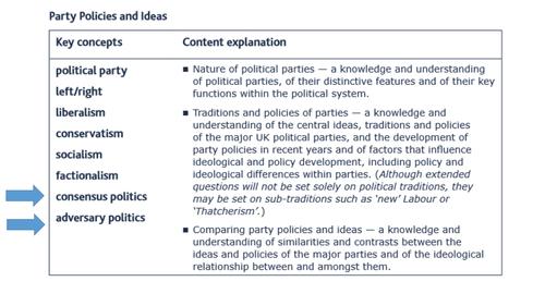 Consensus/Adversarial politics