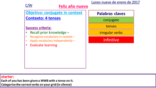 5 tenses revision tool in Spanish with guided learning (translation exercise new GCSE spec)