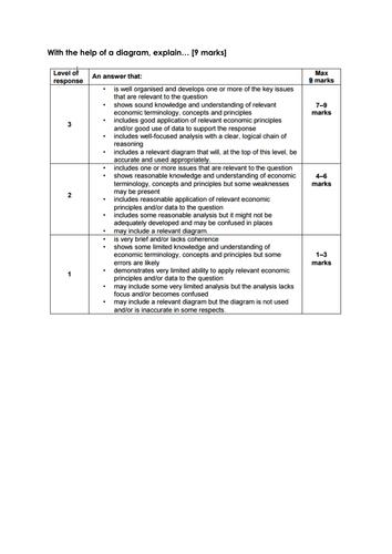 AQA Economics: Paper 2: 9 mark questions