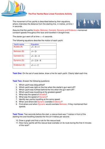 Tree Diagrams Worksheet Word Straight Line Graphs Practice Worksheet By Saraturnermontessori  Similar Fractions Worksheet Word with Mathematics Grade 4 Worksheets Pdf Five Yacht Race Polar Animals Worksheets