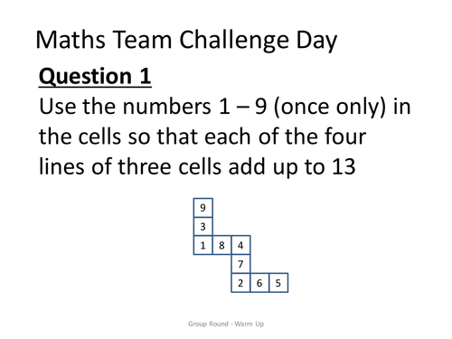 Primary Year 5 & 6 Gifted and Talented Maths Team Challenge Day Resources