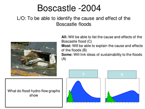AQA Lesson 15 - Boscastle Flooding MEDC - TES Resources