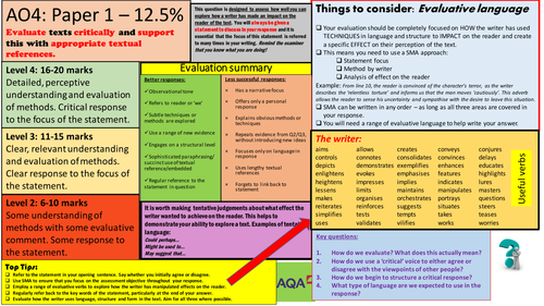 Revision mat for GCSE English Language Paper 1 evaluation response