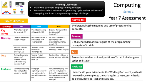 Scratch for Secondary - Year 7 Assessment