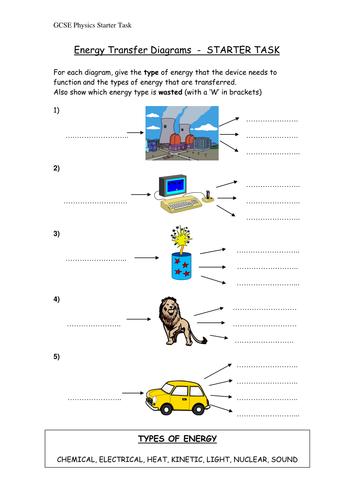 Simple    Energy    Transfer    Diagrams    GCSE Physics by pvturnerj