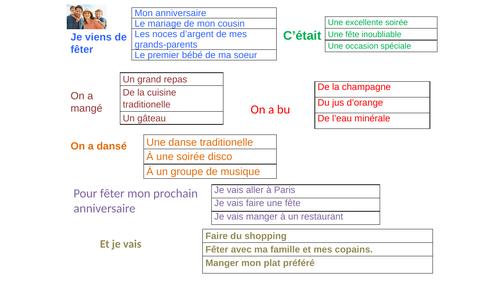 EDEXCEL Studio GCSE French (Higher) - Module 3 - Félicitations! - Page 63