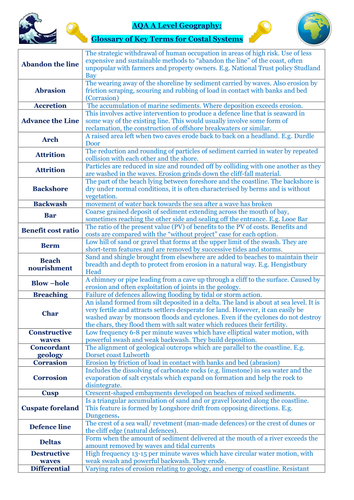A Level AQA Geography 'Costal' Key Terms