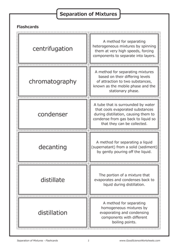 Separation Of Mixtures Flashcards By