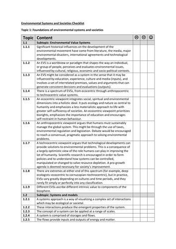 IB Environmental Systems and Societies Topic Checklists