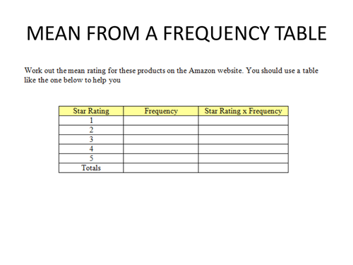 Mean from Frequency Tables