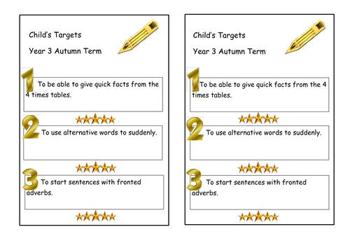 Classroom Behaviour Targets Template