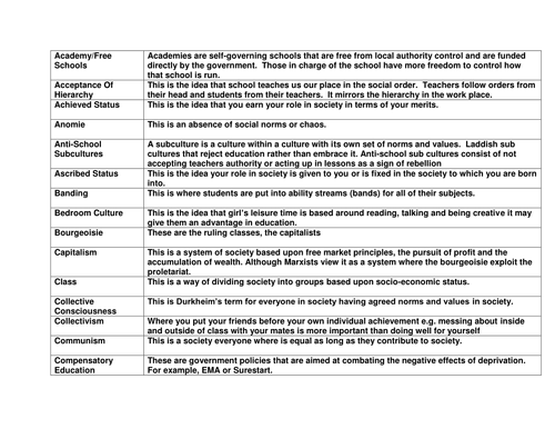 Edcation key terms  revision 7 pages long AQA sociology