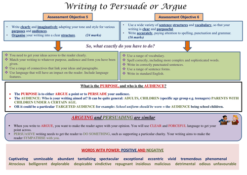 Persuade and Argue learning mat