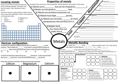 Materials Revision Sheet