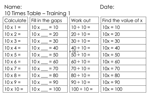 Mastery maths maths training 10 times table for 10x table worksheets