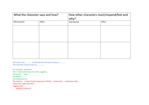 Character Analysis Year 9 GCSE prep   (pre 1914). Alec d'Urberville.