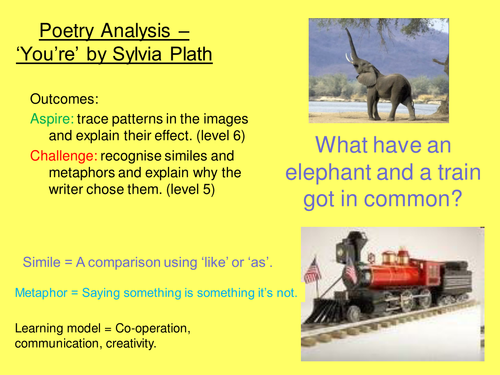 You're by Slyvia Plath Mystery Perfect Poetry Lesson: KS3 KS4 KS5 Interview, Ofsted or Observation