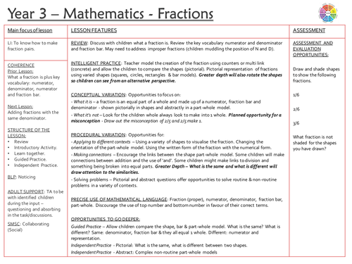 Fractions - Number Pairs - Year 3 - Mastery - 1 Lesson
