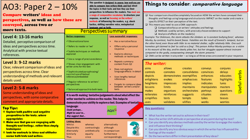 Paper 2 writer perspectives revision mat