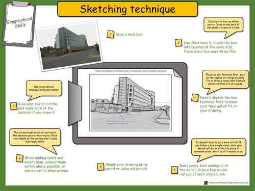 Geography - Geographical skills - Sketching wall display