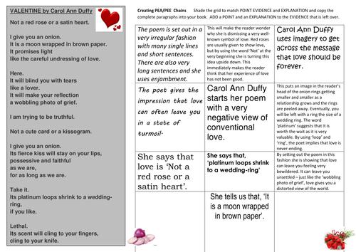 Valentine Carol Ann Duffy Edexcel Relationship PEE PEA Chains Worksheet