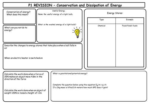 New AQA (2016) Physics P3 Energy Resources - Revision Sheet