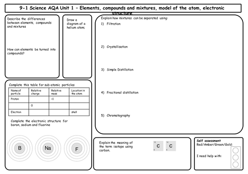 Aqa gcse revision mat bundle for chemistry unit 1 10 now with aqa gcse revision mat bundle for chemistry unit 1 10 now with completed answer grids by professorbunsen teaching resources tes urtaz Images