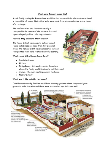 Ks2 Roman Houses By Rchope94 Teaching Resources Tes