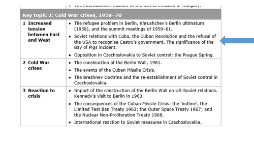 The Cuban Missile Crisis GCSE by georgiaperry Teaching – Cuban Missile Crisis Worksheet