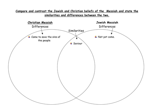 jewish vs christian messiah venn diagram by teachelite teaching resources tes