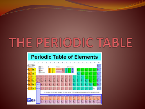 Periodic table lesson plans woodworking service online periodic table lesson plan chemical elements teaching periodic table lesson plan chemical elements an elementary chemistry and science teaching lesson on urtaz Images