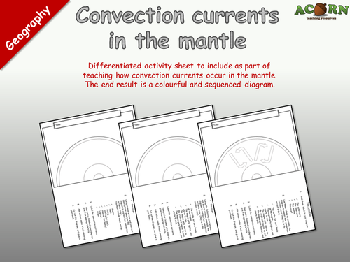 Geography Natural hazards Convection currents in the mantle by – Convection Currents Worksheet